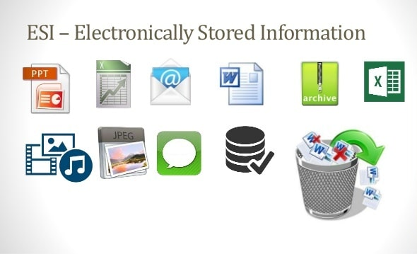 Sources of Discoverable Information